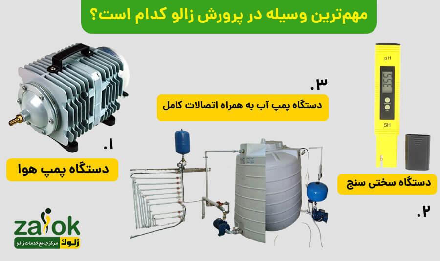 وسایل مهم مزرعه پرورش زالو: پمپ آب و پمپ هوا و دستگاه سختی سنج